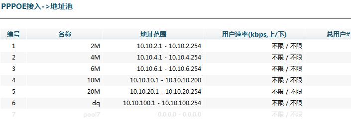 Panabit 对接认证Radius Manager3.9教程 软路由 第4张